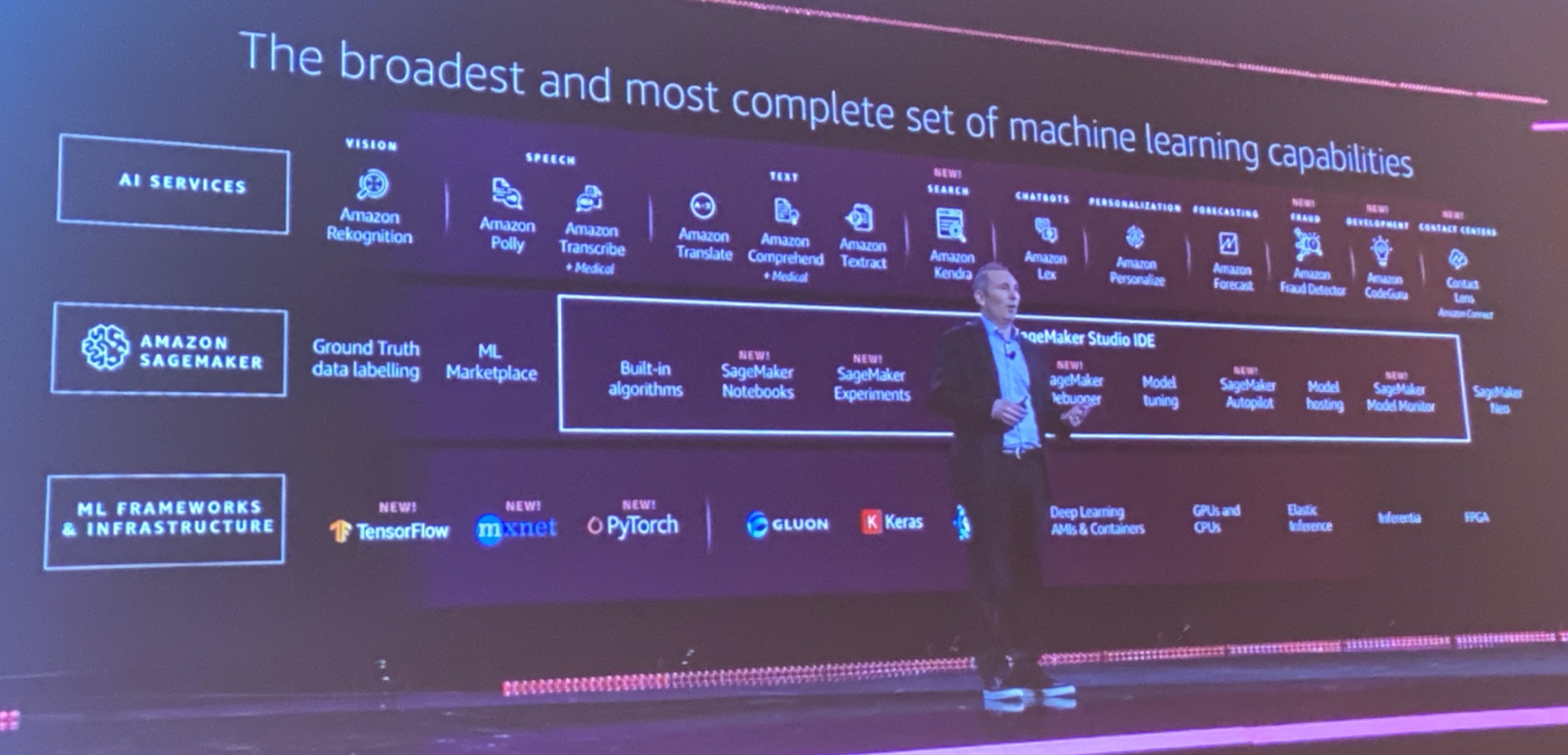 AWS CEO Andy Jassy at the re:invent 2019 keynote