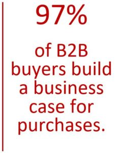 97% of B2B buyers build a business case of purchases.