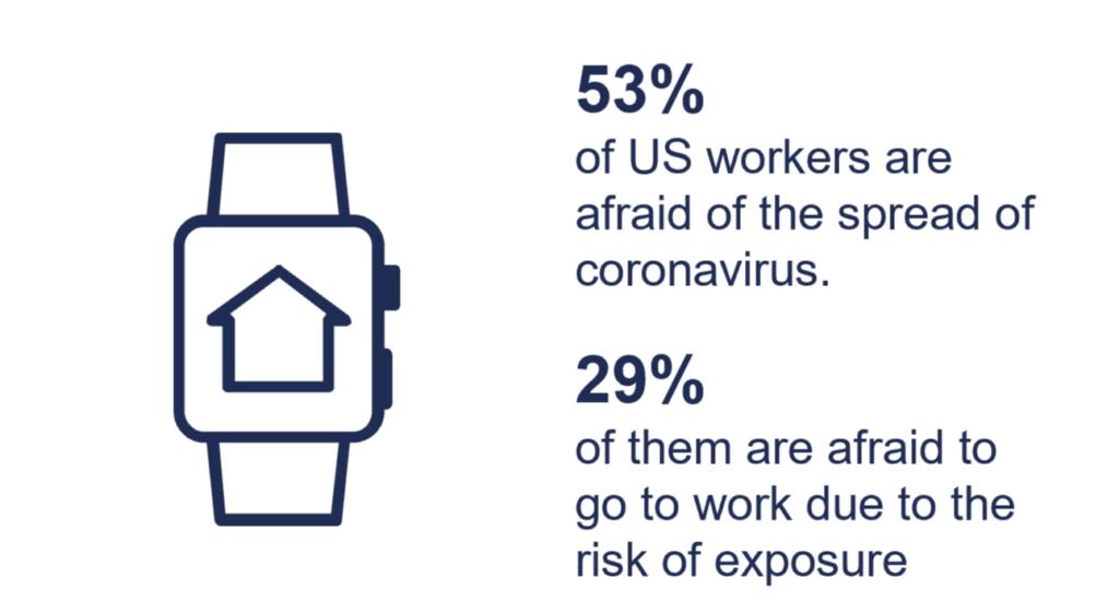 coronavirus datagraphic