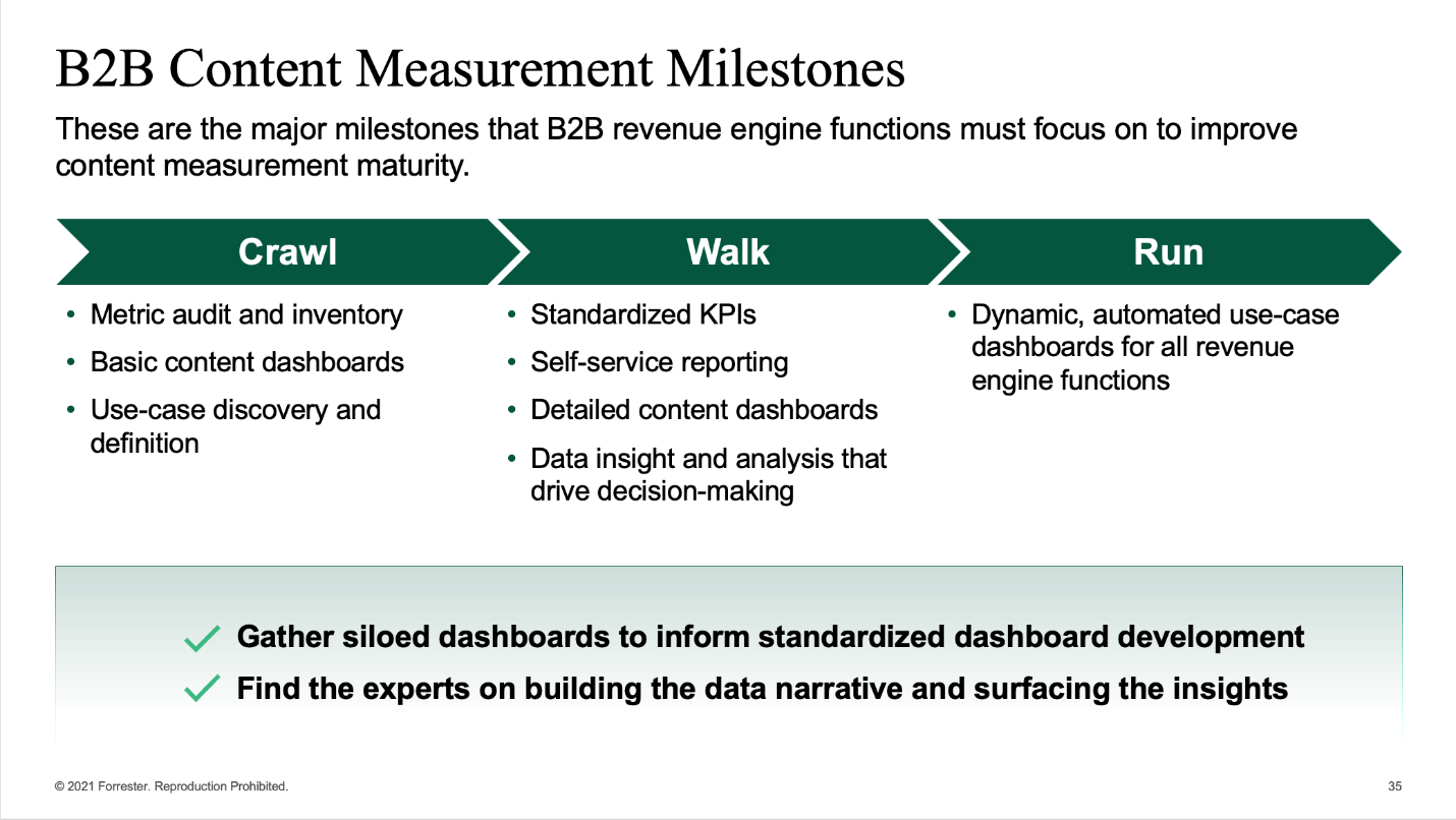 Solving the Content Data Dilemma: How to Build B2B Content Measurement Dashboards
