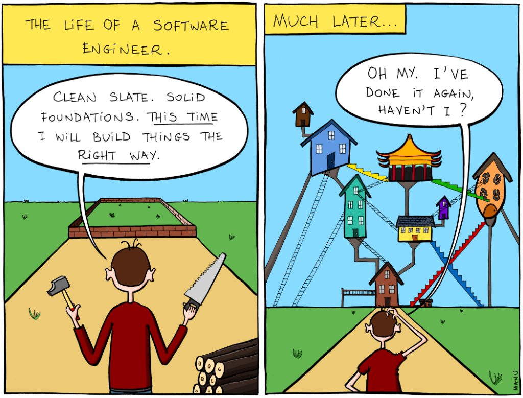 """The life of a software engineer. A man stands in front of a foundation with tools to build a house. He says, """"Clean slate. Solid foundations. This time I will build things the right way."""" Much later... Several buildings of unrelated architecture are stacked on top of each other with random connections of supports, ladders, and stairs connecting them. The man says, """"Oh my I've done it again, haven't I?"""""""