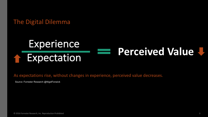 The Digital Dilemma. Formula: Perceived Value equals experience over expectations. Source: Forrester Research @NigelFenwick
